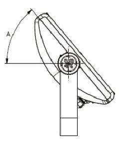 Multi-Purpose-LED-Area-Light-Radius