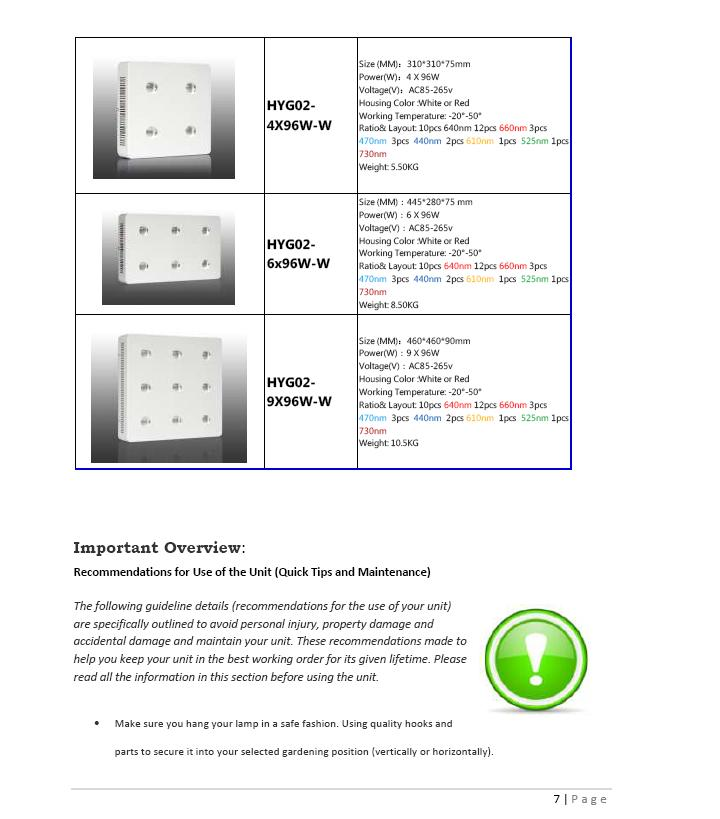 Owner's Manual Page 7